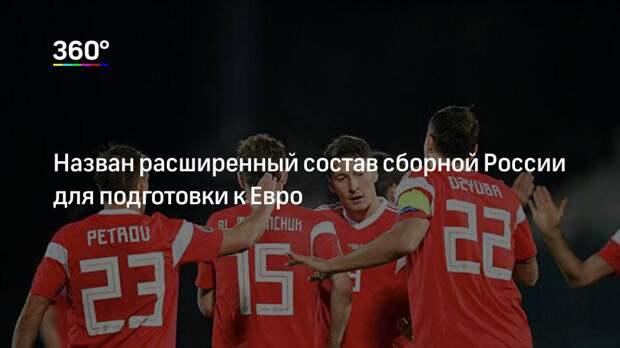 Назван расширенный состав сборной России для подготовки к Евро