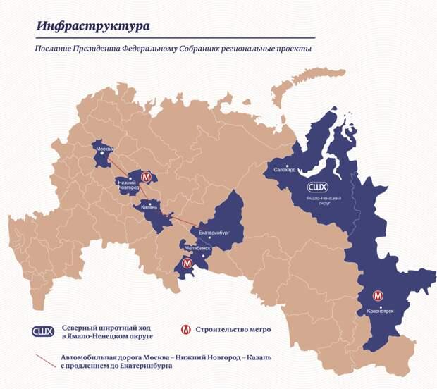 Послание регионам