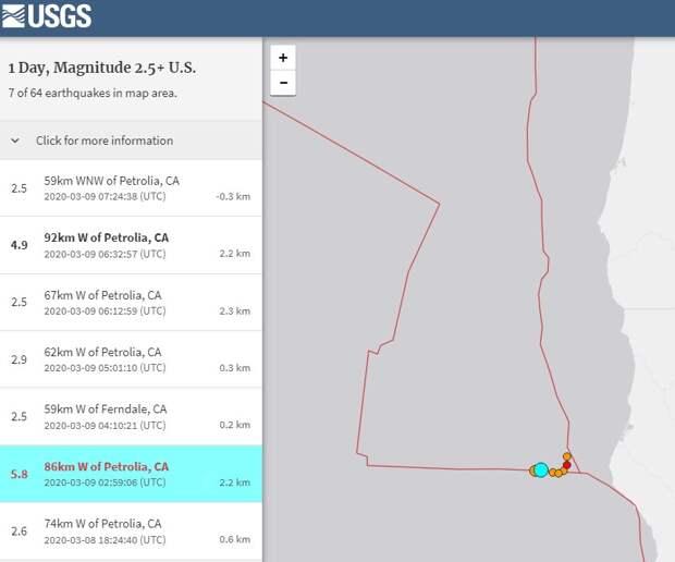 Землетрясение в Калифорнии может инициировать катастрофические для мира события