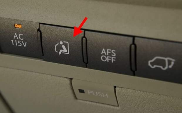 15непонятных кнопок вавтомобиле. Вызнаете, зачем они?
