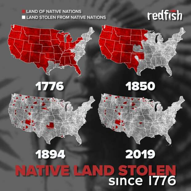 День зависимости коренного населения США