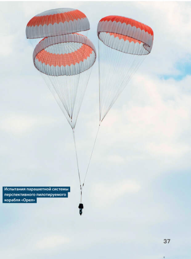 Испытания парашютной системы приземления корабля «Орел». Фото из журнала «Русский космос» №12, 2019
