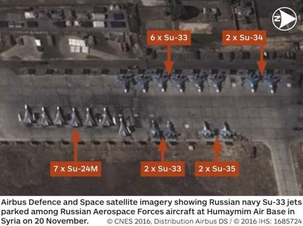 Зарубежные СМИ: Русские не летают с Кузнецова