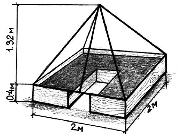 Схема теплицы пирамиды с высоким фундаментом