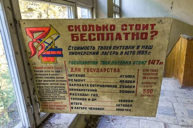 Бухгалтерия детского отдыха в СССР и сейчас