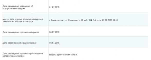 Севастопольцам привозят воду по графику - «дважды в неделю»! (скриншот)