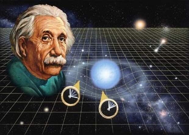 Как стать невидимкой, или ошибка Эйнштейна