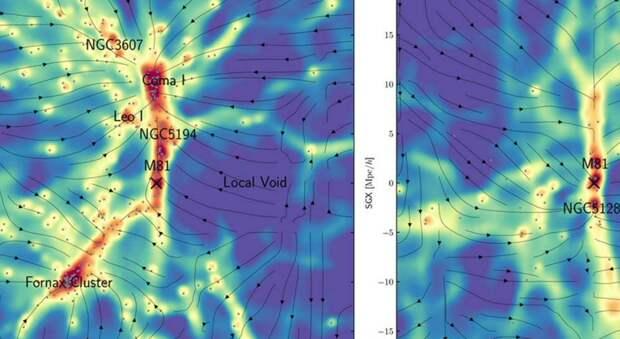 Новая карта темной материи показала соединяющие галактики скрытые мосты