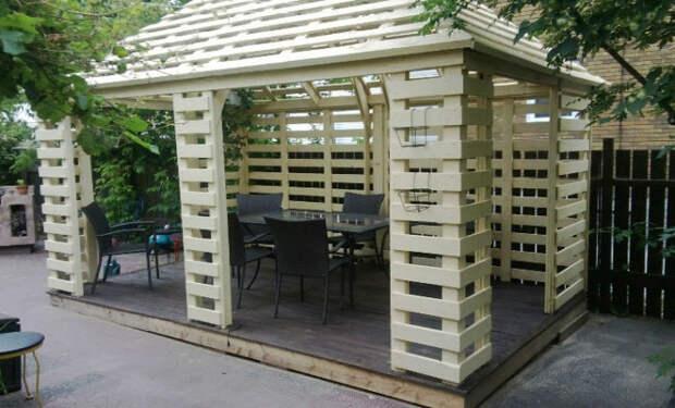 Целый комплекс для полноценного отдыха на свежем воздухе. /Фото: 3.bp.blogspot.com