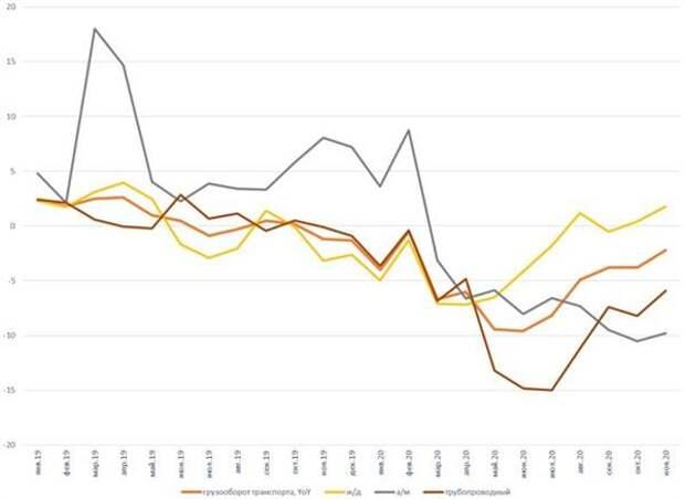 Новая волна спада в ритейле - россияне сократили расходы