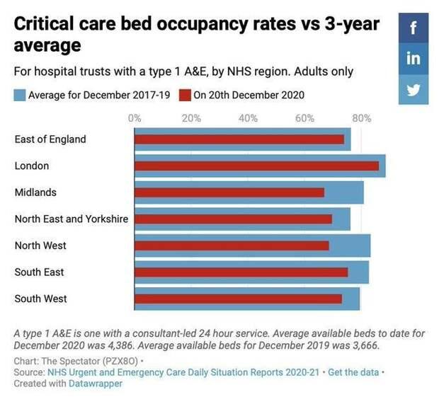 В Британии арестовали женщину за видеосъёмку в пустой больнице, «переполненной из-за коронавируса»