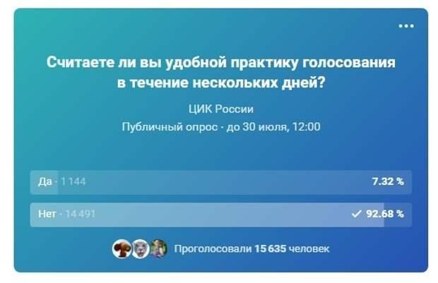 Скриншот опроса ЦИК в соцсети «ВКонтакте»