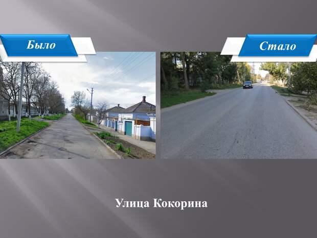 В Керчи отремонтируют 19 дорог