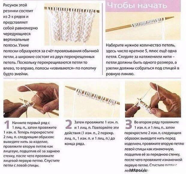Интересные узоры спицами - Узор для пуловера и резинка
