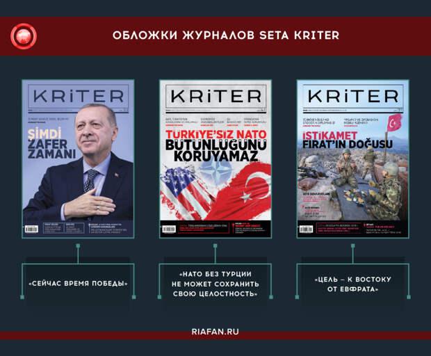 Обложки журналов Seta Kriter