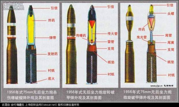 Китайская противотанковая артиллерия в годы холодной войны