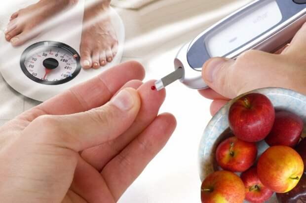 Это важно знать! Симптомы сахарного диабета 1 и 2 типа