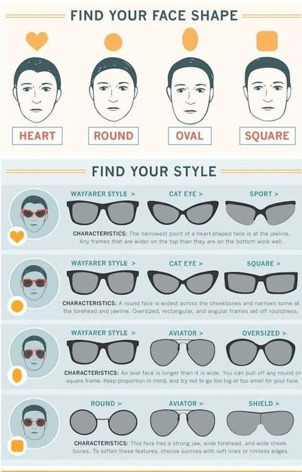 Как подобрать очки к форме лица
