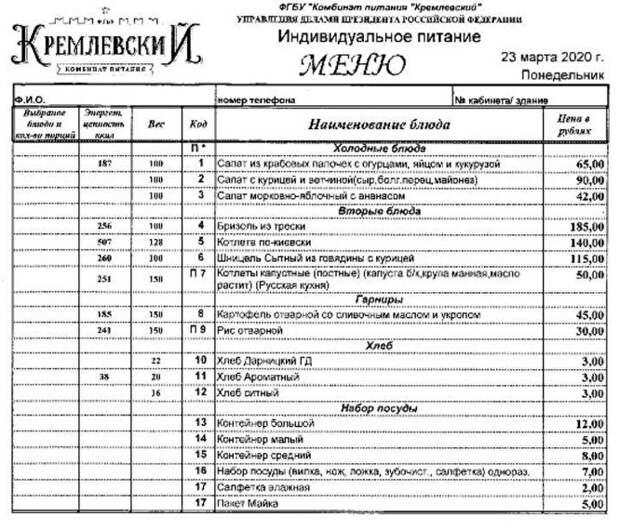 Из-за коронавируса в Госдуме организовали доставку еды депутатам. Меню и цены