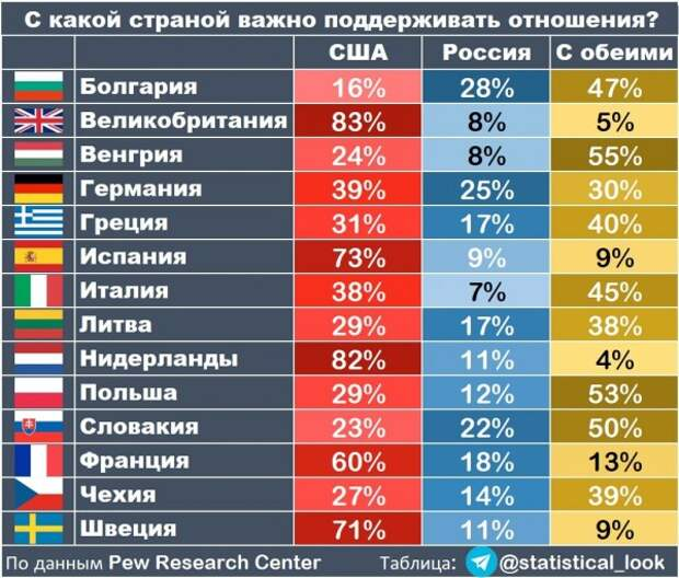 Поддержка России в Европе, штраф за просмотр ТВ и «абсолютно безопасная» вакцина
