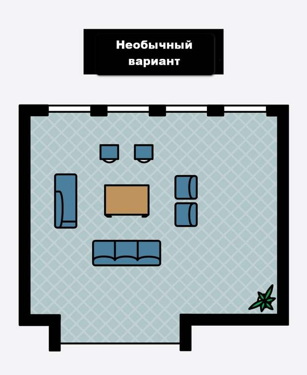 Дизайнерские примеры планировки гостиной