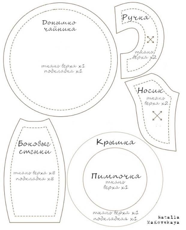 Выкройка чайника игольницы
