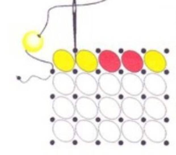 Вышивка крестом схемы маки, актуальные и доступные узоры бисером