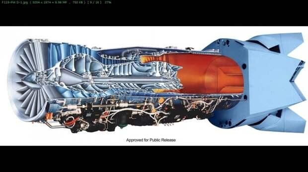 Конструкция Пратт-Уитни F119-PW (AFE) и его системы управления вектором тяги