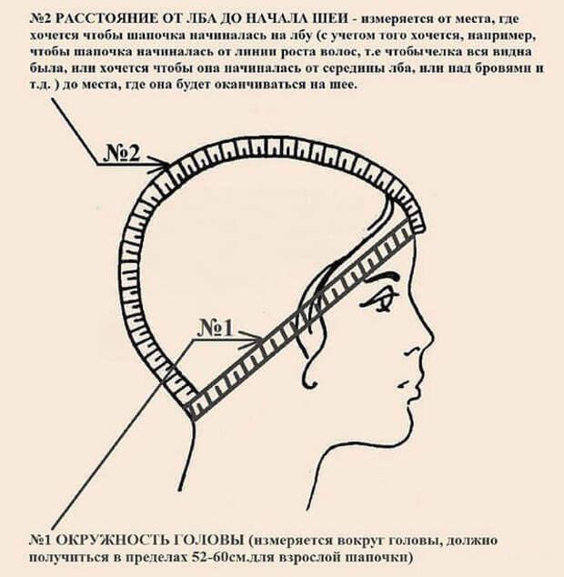 Как определить свой размер перед началом вязания шапки? Очень просто!