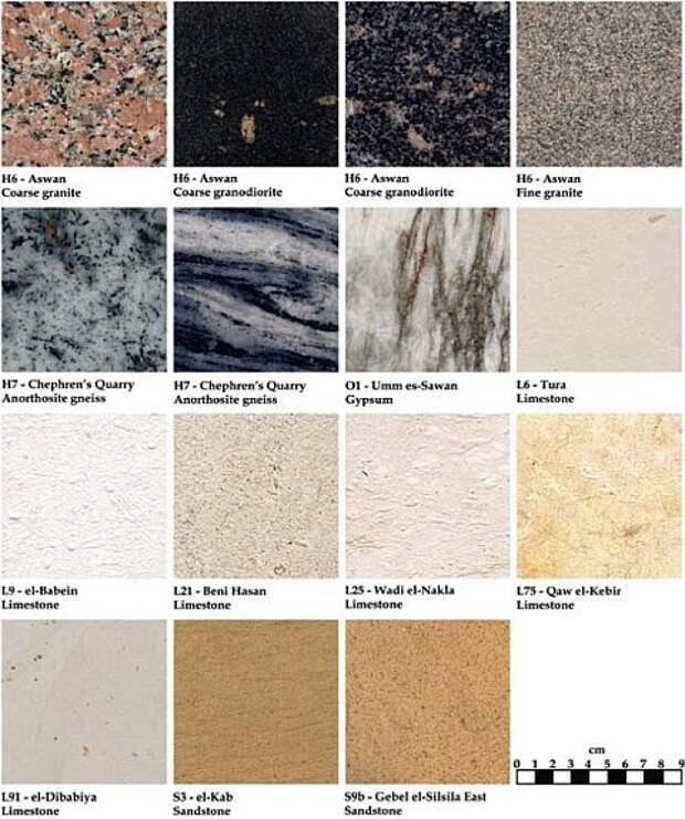Образцы пришлифованных срезов горных пород, использовавшихся как строительный материал в Древнем Египте. Верхний ряд — граниты и гранодиориты; второй ряд — гнейсы, гипс и известняк; третий ряд — известняки; четвёртый — известняк и песчаники; H6, H7, O1, L6, L9, L21, L25, L75, L91, S3, S9b — обозначения карьеров на карте. Из книги Harrell, 2009.