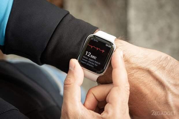 Часы Apple Watch Series 6 оценят физическое и психическое состояние пользователя