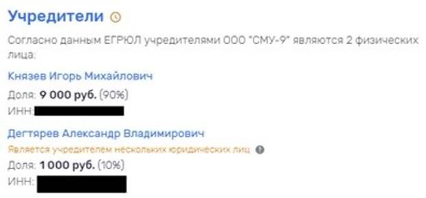 Как Дегтяревы «прокатывают» Курскую область