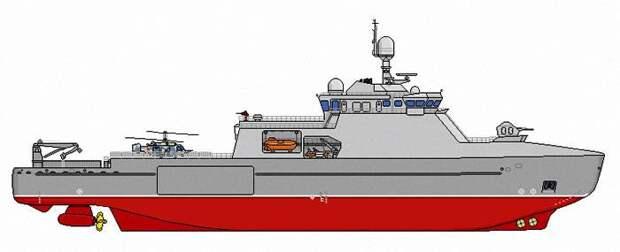 Проект 23550: боевой ледокол российского флота