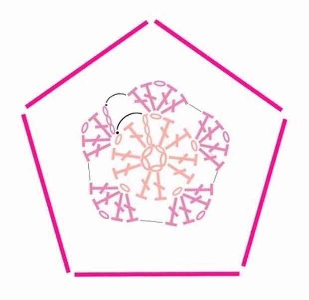 Цветочный фрагмент крючком АФРИКАНСКИЙ ЦВЕТОК для вязания игрушек (79) (400x389, 56Kb)