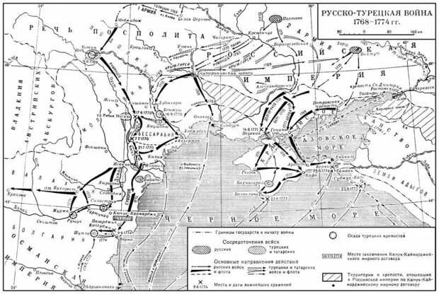 Разгром турецко-татарской армии у Рябой Могилы