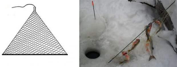 Рыбалка сетями зимой