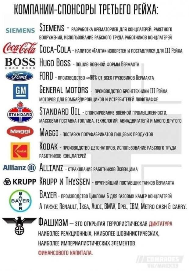 Компании-спонсоры Третьего рейха