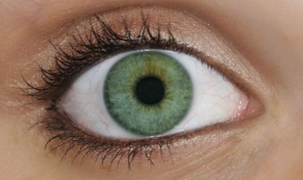 Характер человека и его зависимость от цвета глаз