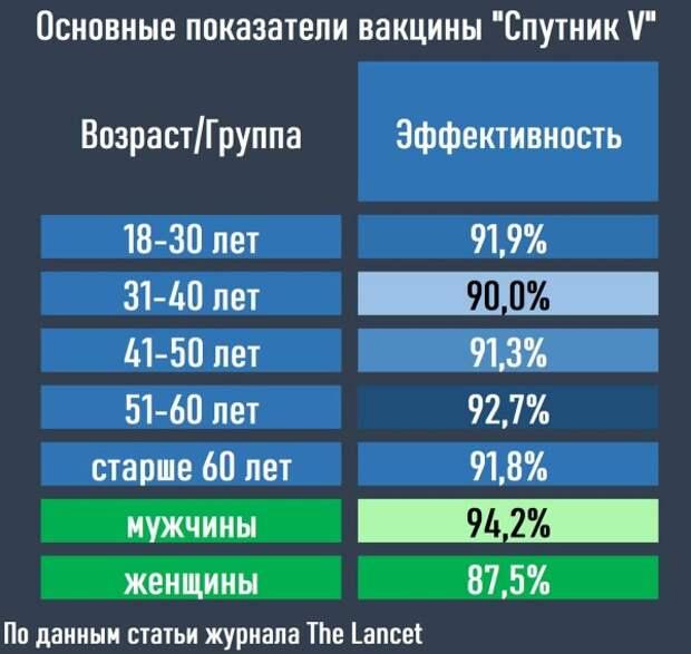 Россия превзошла США по стали, второй «момент Спутника» и розничные спекулянты