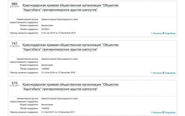 Кто заплатил за снос памятника русским солдатам в Адлере? Вы не угадаете!