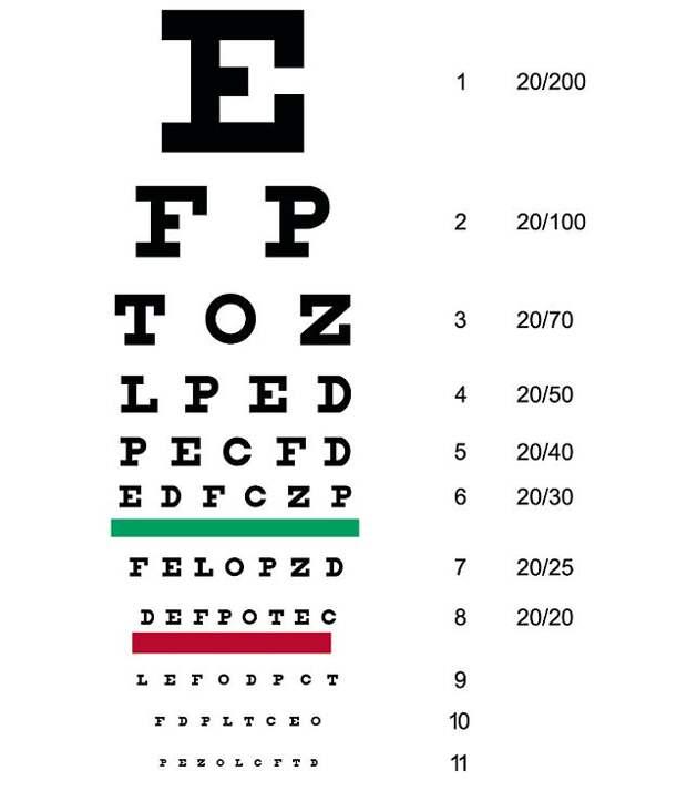 Эта простая оптическая иллюзия может заметно улучшить ваше зрение