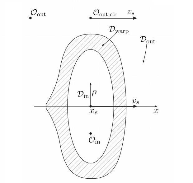 Субсветовым варп-двигателям разрешили состоять из обычной материи