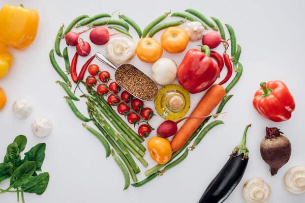 Каклегко похудеть безотказа отлюбимых блюд