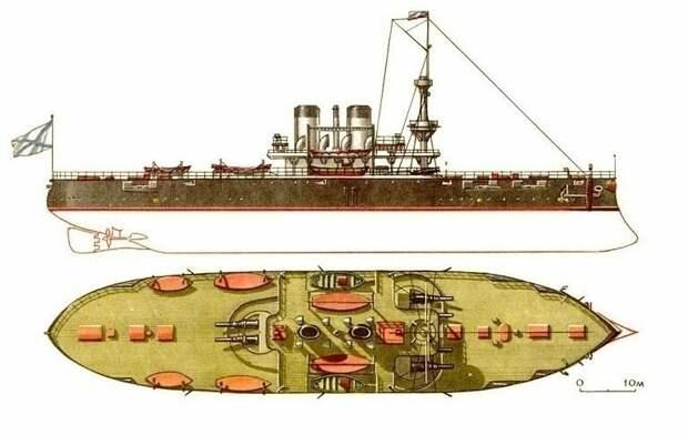 Беломорская эскадра или секретная эскадра императора Николая II