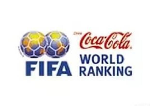 Версия ФИФА: сколько рейтинговых баллов стоит победа над Хорватией. И когда рейтинг нашей сборной будет применен на практике