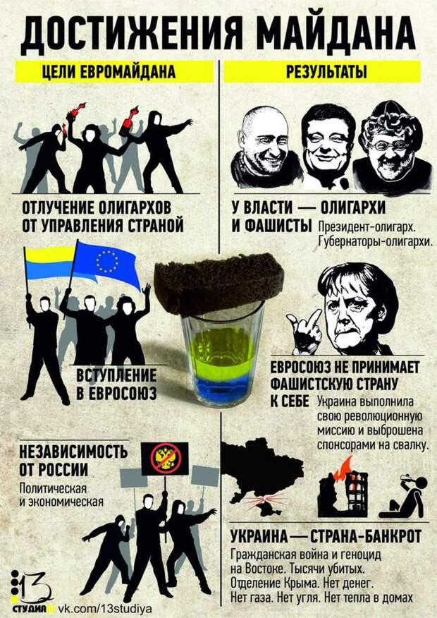 Тихановская объявила «братьями» главарей украинского майдана