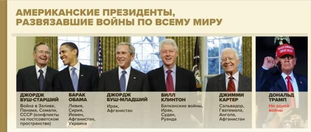 Секретные схемы Сороса: Мир разделили, кому достанется Россия