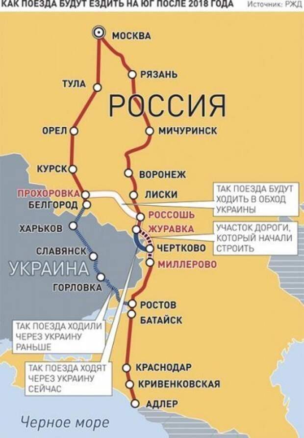 Минобороны РФ: пути-дорожки России и Украины расходятся