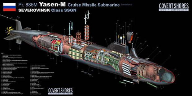 Россия построила очередную атомную подлодку