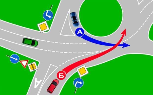 У кого «Главная дорога» главнее? Проверь себя на знание ПДД